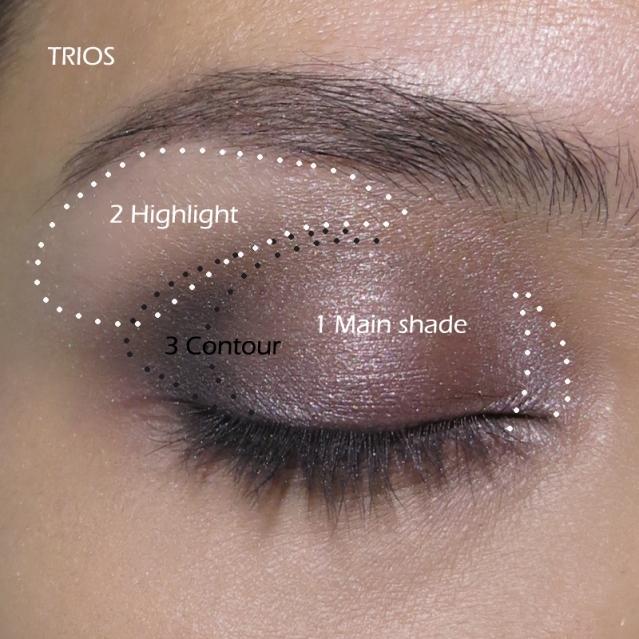 Source: http://www.makeup-box.com/